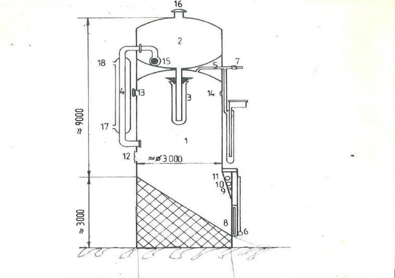 autovinifikator bez pokretnih delova shematski prikaz