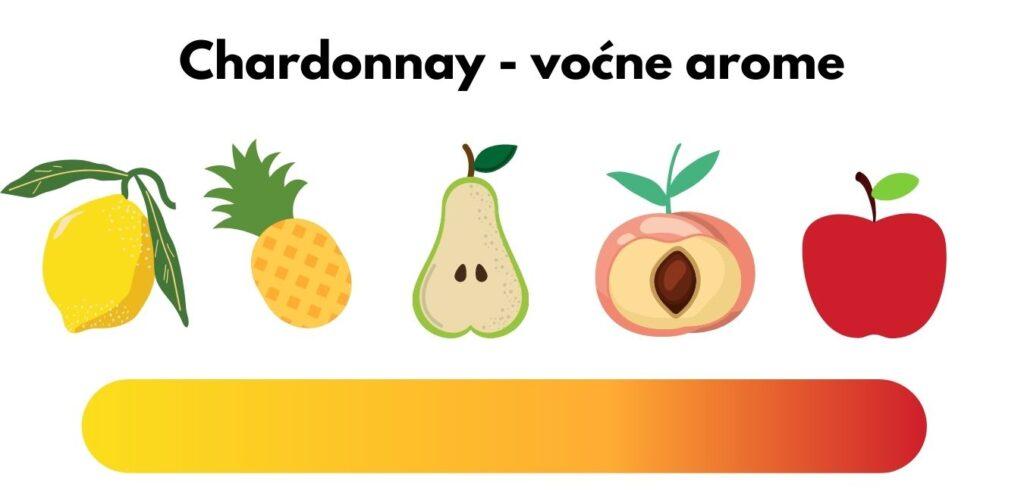 chardonnay voćne arome