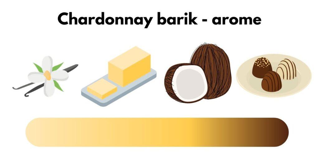 chardonnay barik arome